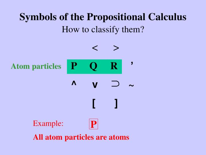 Symbols of the Propositional Calculus