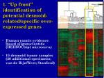 1 up front identification of potential desmoid related specific over expressed genes