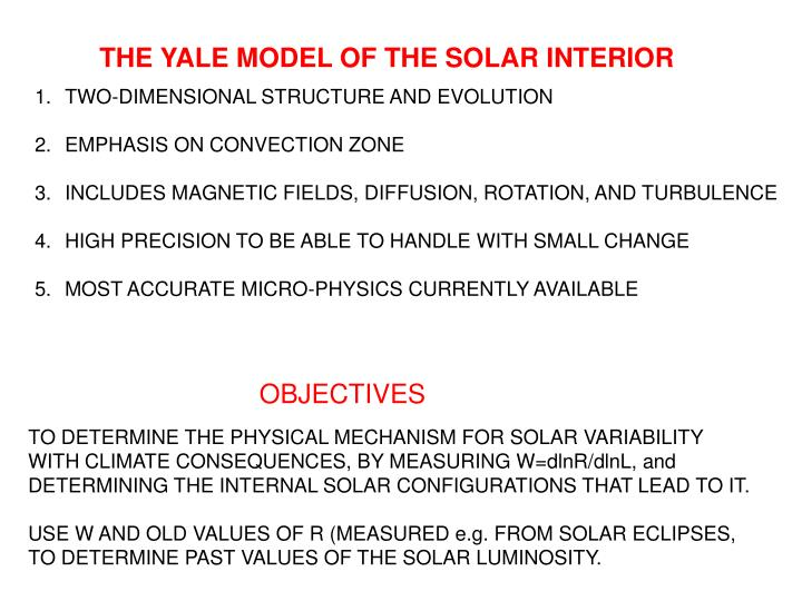 THE YALE MODEL OF THE SOLAR INTERIOR