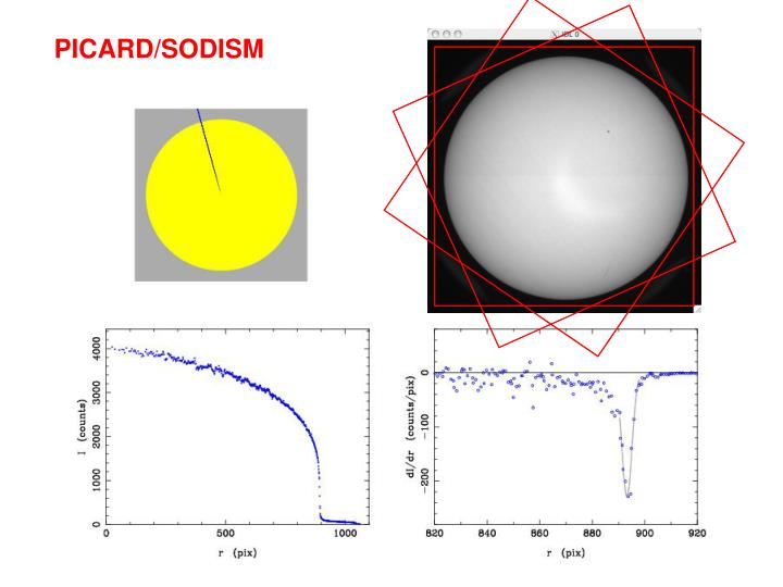 PICARD/SODISM