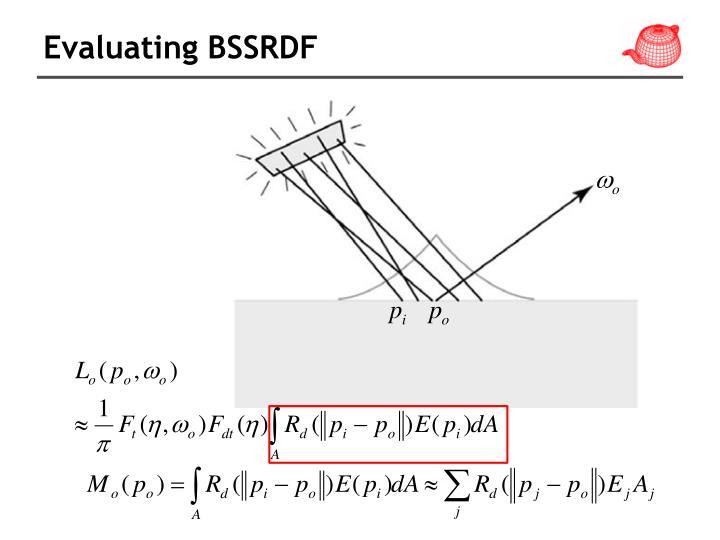Evaluating BSSRDF