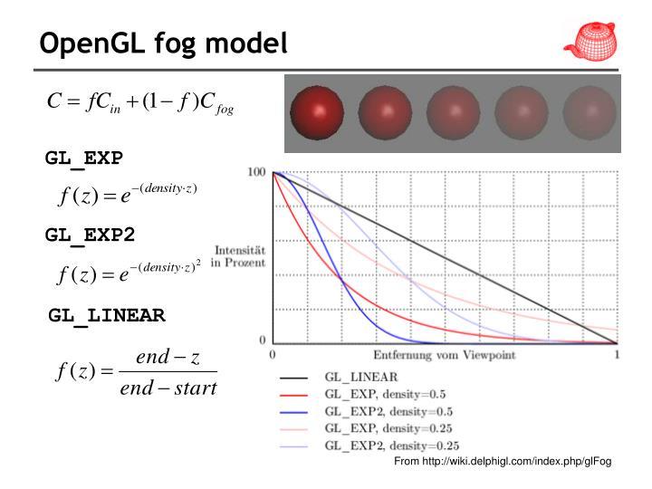 OpenGL fog model