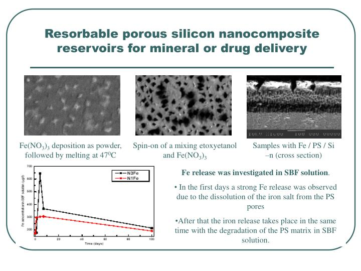 Resorbable porous silicon nanocomposite reservoirs for mineral or drug delivery