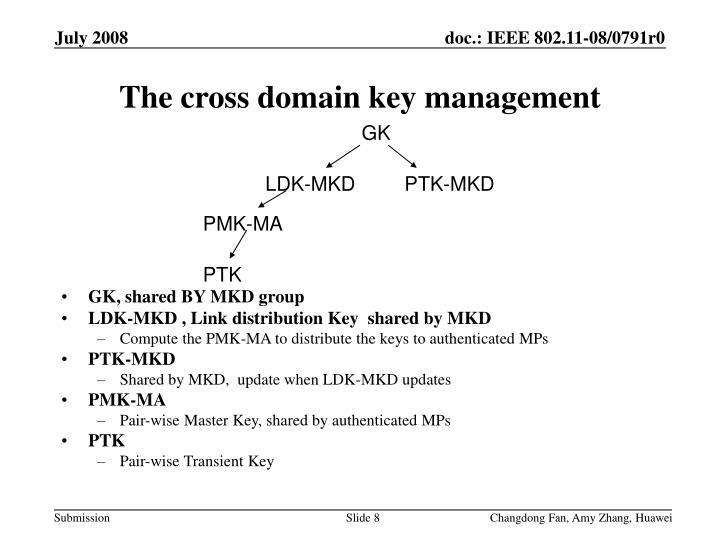 The cross domain key management
