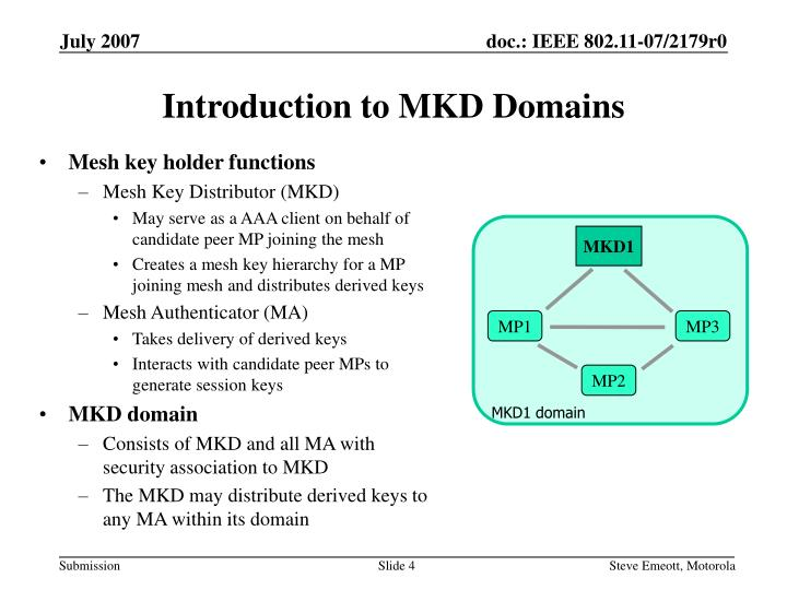 MKD1 domain