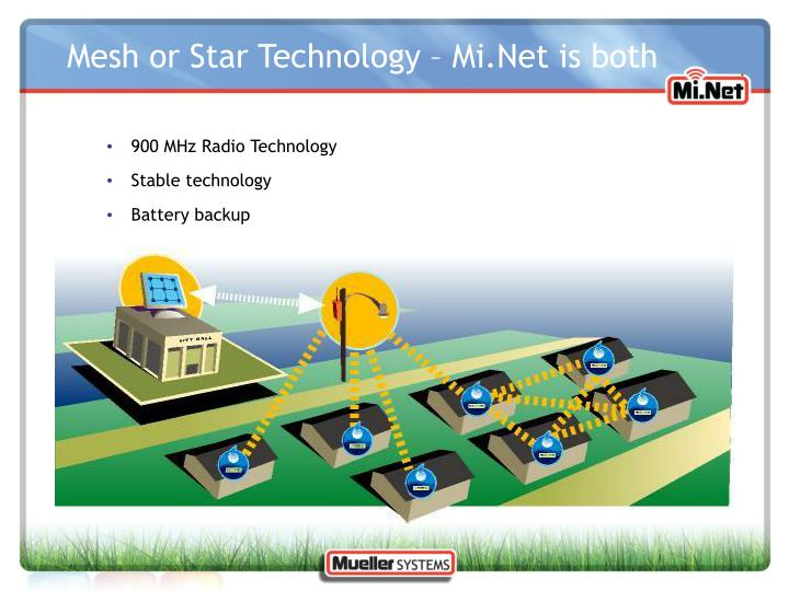 Mesh or Star Technology – Mi.Net is both