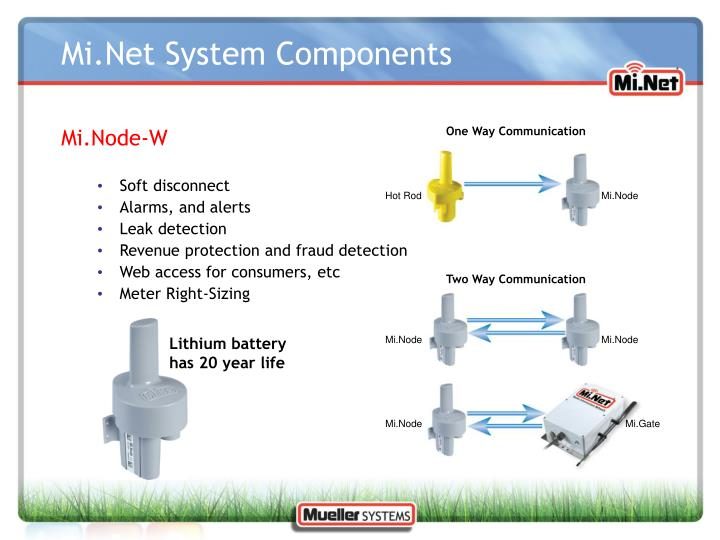 Mi.Net System Components