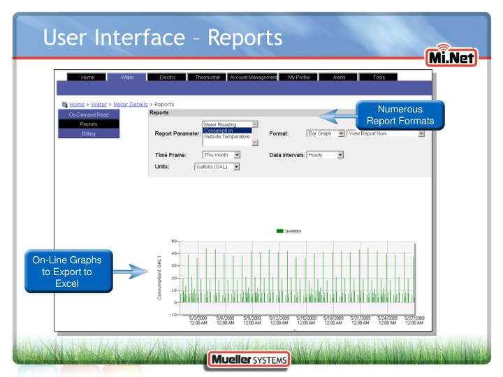 User Interface – Reports