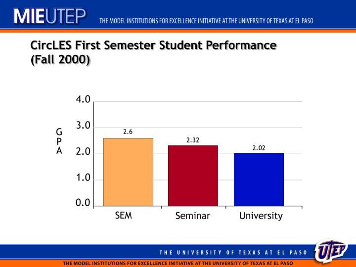 CircLES First Semester Student Performance
