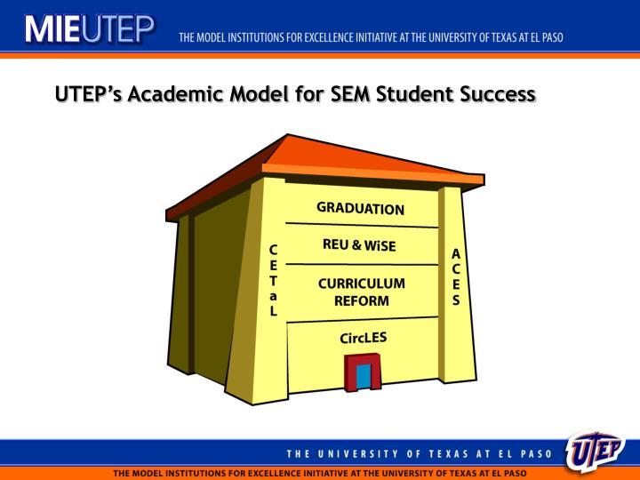 UTEP's Academic Model for SEM Student Success