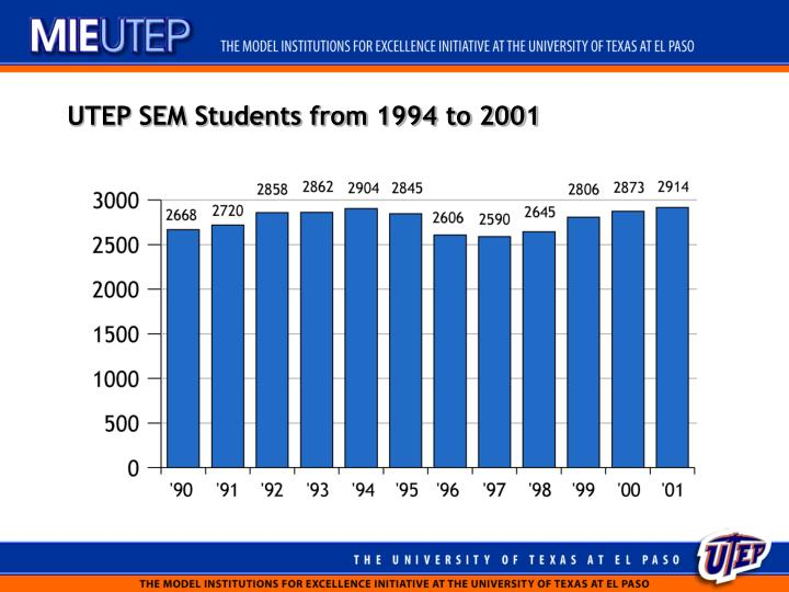 UTEP SEM Students from 1994 to 2001