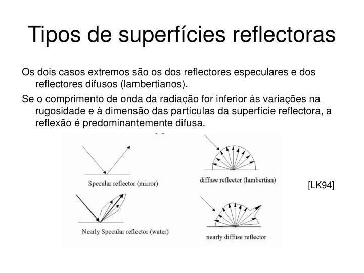 Tipos de superfícies reflectoras