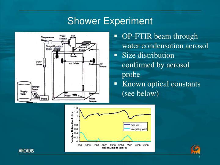 Shower Experiment