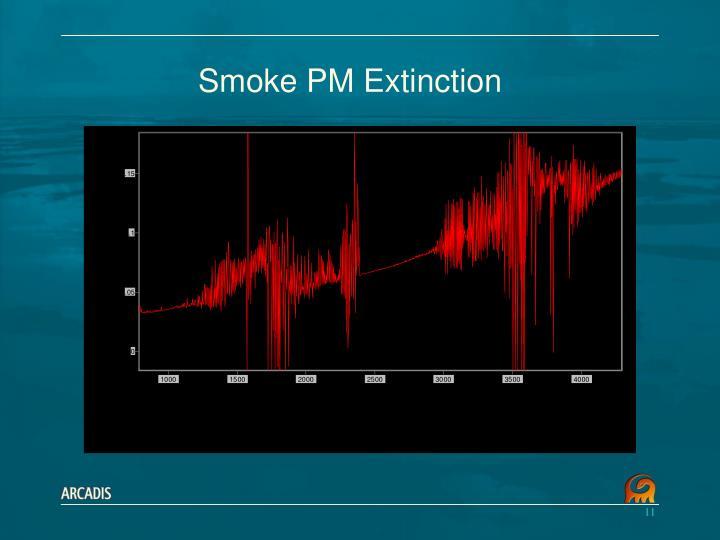 Smoke PM Extinction