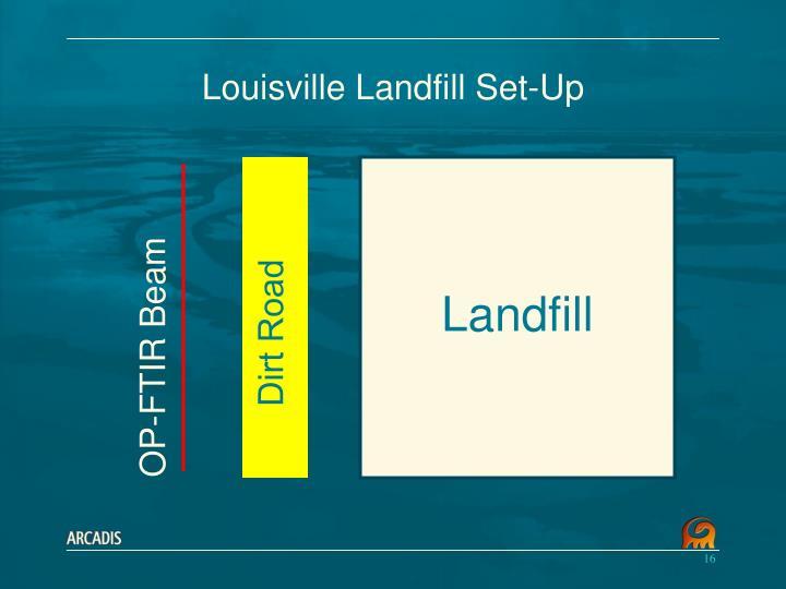Louisville Landfill Set-Up
