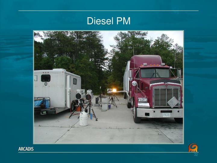Diesel PM