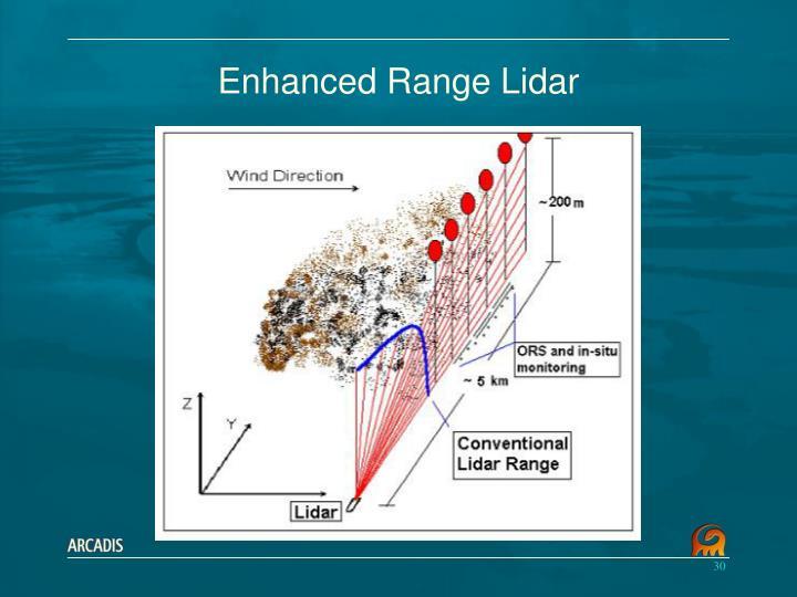Enhanced Range Lidar