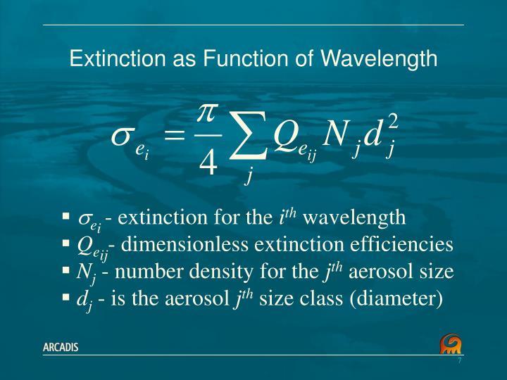 Extinction as Function of Wavelength