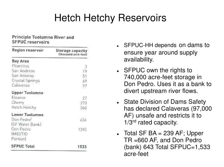 Hetch Hetchy Reservoirs