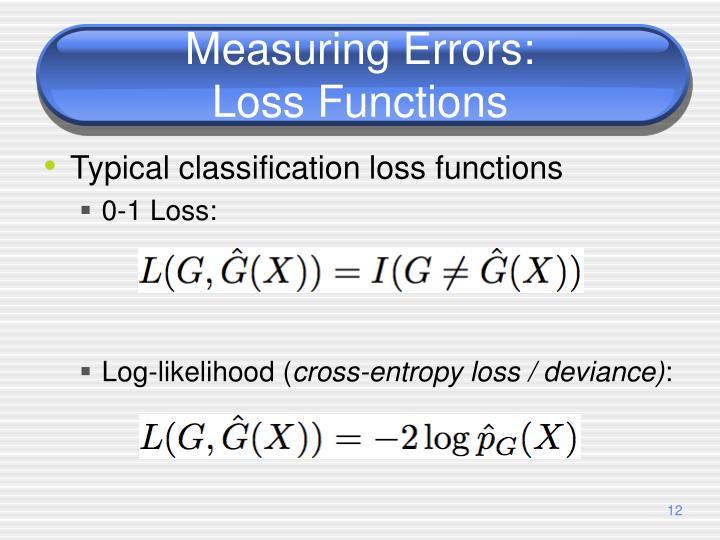 Measuring Errors: