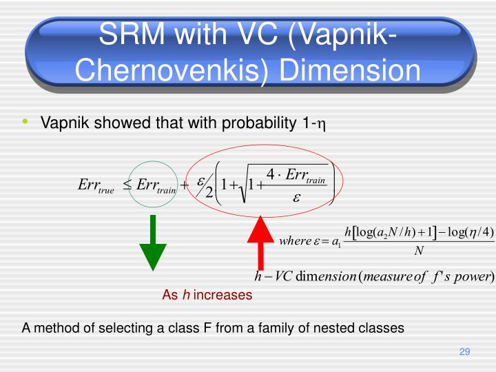 Vapnik showed that with probability 1-
