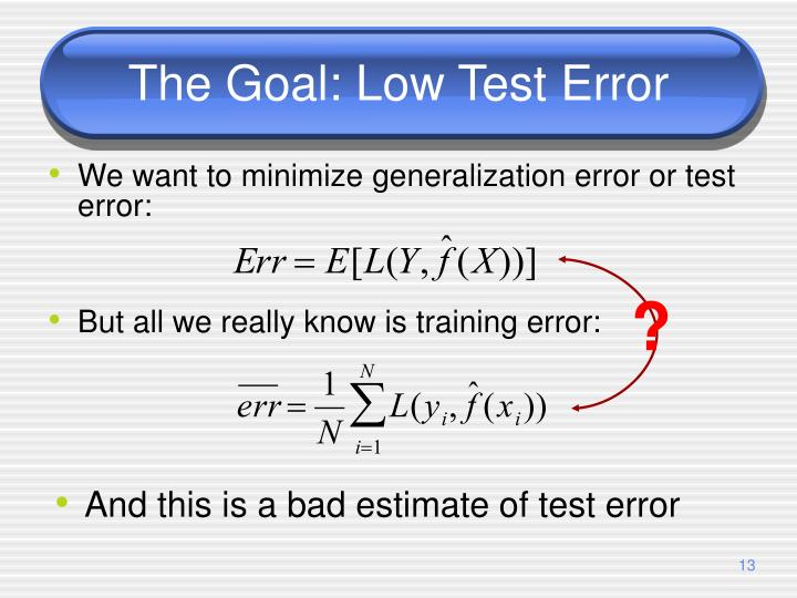 The Goal: Low Test Error