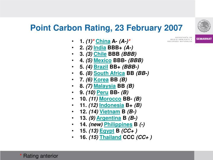 Point Carbon Rating, 23 February 2007