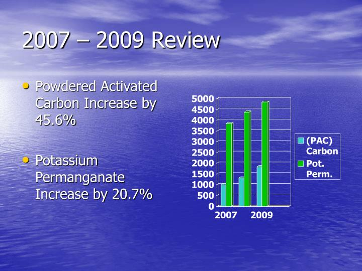 2007 – 2009 Review