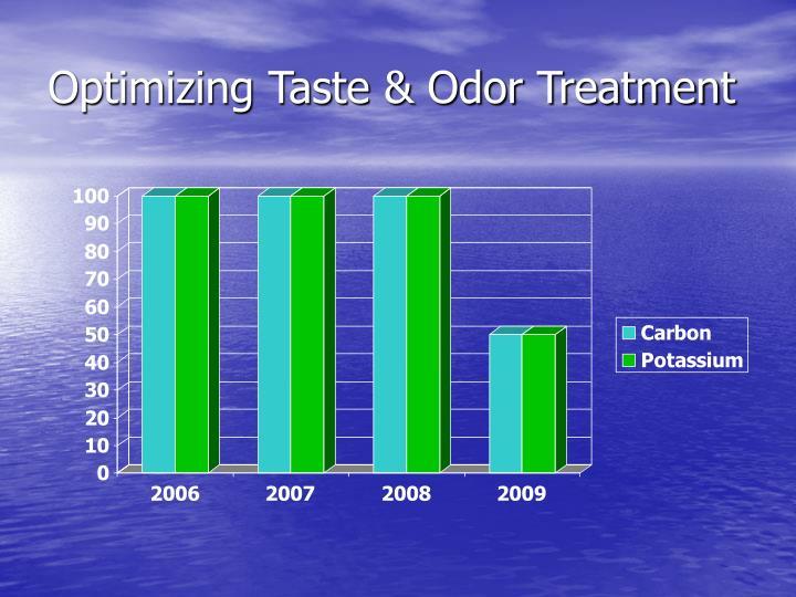 Optimizing Taste & Odor Treatment