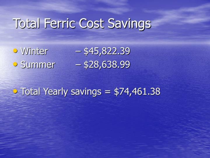 Total Ferric Cost Savings