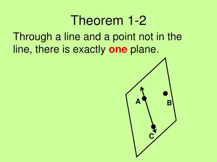 Theorem 1-2