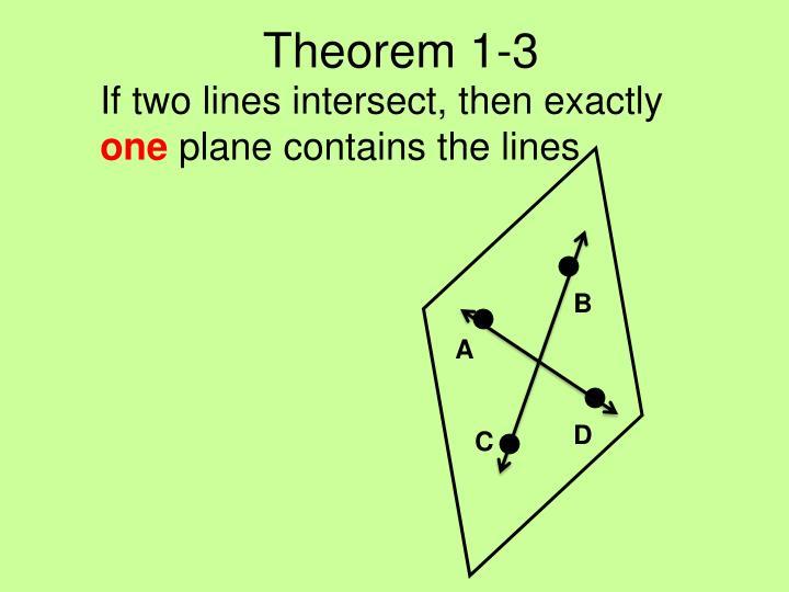 Theorem 1-3
