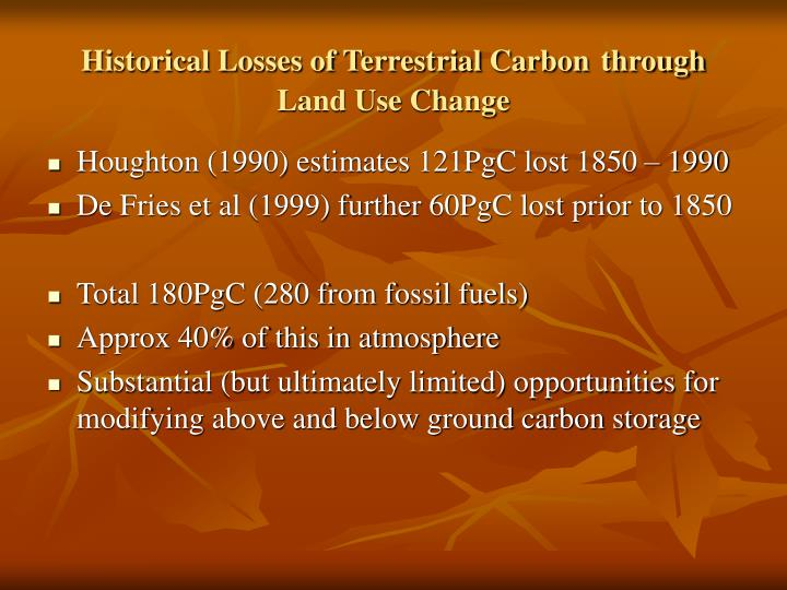 Historical Losses of Terrestrial Carbon