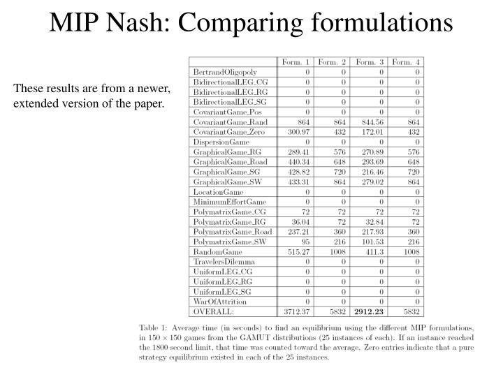 MIP Nash: Comparing formulations