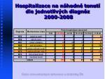 hospitalizace na n hodn tonut dle jednotliv ch diagn z 2000 2008