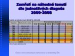 zem el na n hodn tonut dle jednotliv ch diagn z 2000 2008