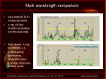 multi wavelength comparison1