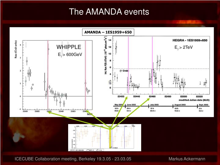 The AMANDA events