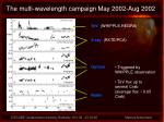 the multi wavelength campaign may 2002 aug 2002
