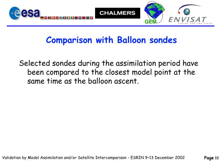 Comparison with Balloon sondes