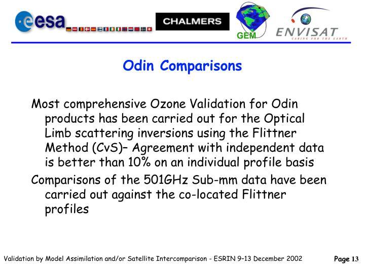 Odin Comparisons