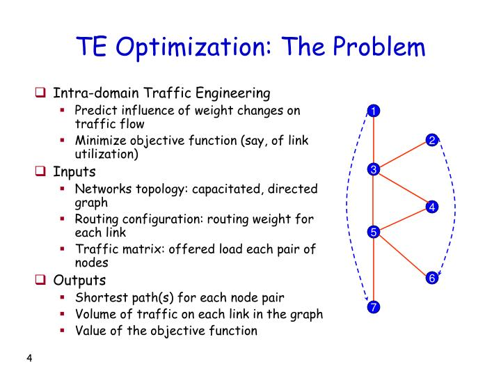 TE Optimization: The Problem