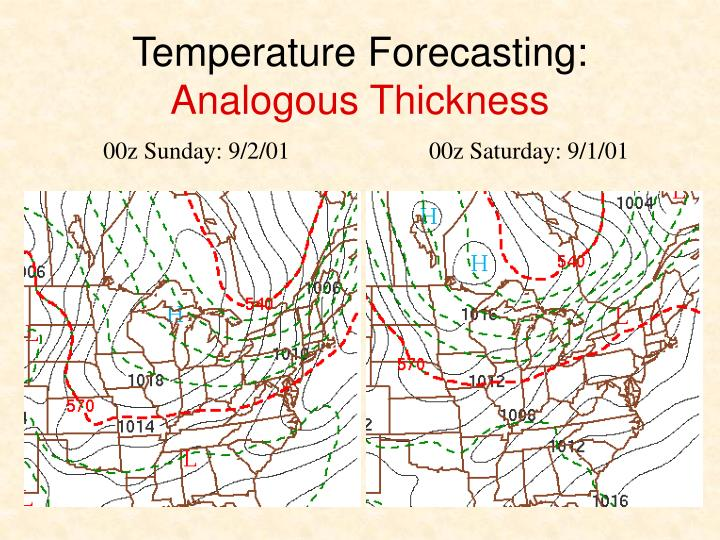 Temperature forecasting analogous thickness