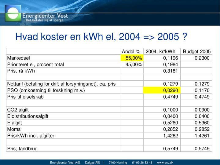 Hvad koster en kWh el, 2004 => 2005 ?