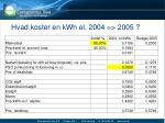 hvad koster en kwh el 2004 2005