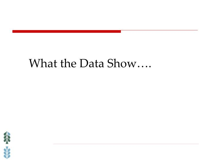 What the Data Show….