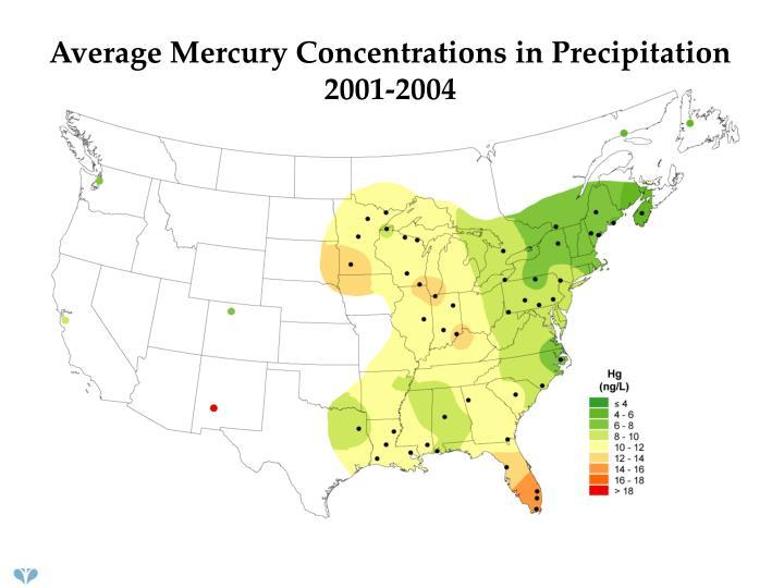 Average Mercury Concentrations in Precipitation