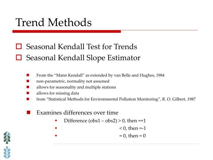 Trend Methods