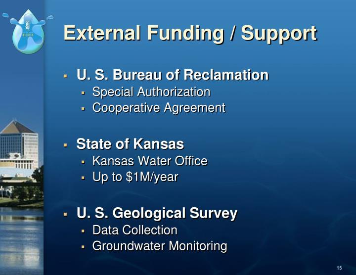 External Funding / Support