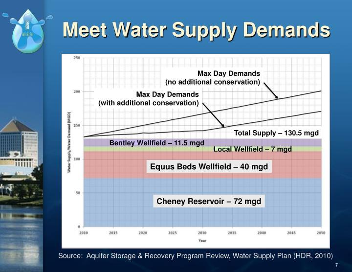 Meet Water Supply Demands